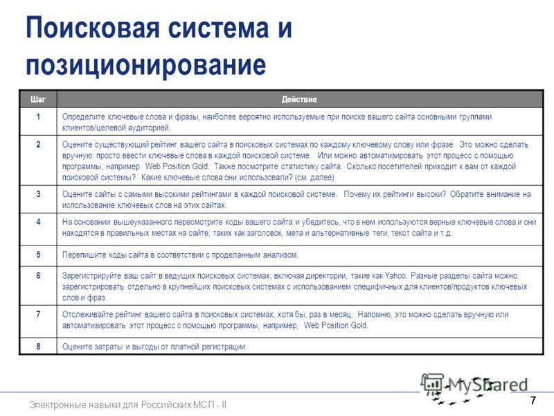 Электронные навыки для Российских МСП - II 7 Поисковая система и позиционирование ШагДействие 1 Определите ключевые слова и фразы, наиболее вероятно используемые при поиске вашего сайта основными группами клиентов/целевой аудиторией. 2 Оцените сущест