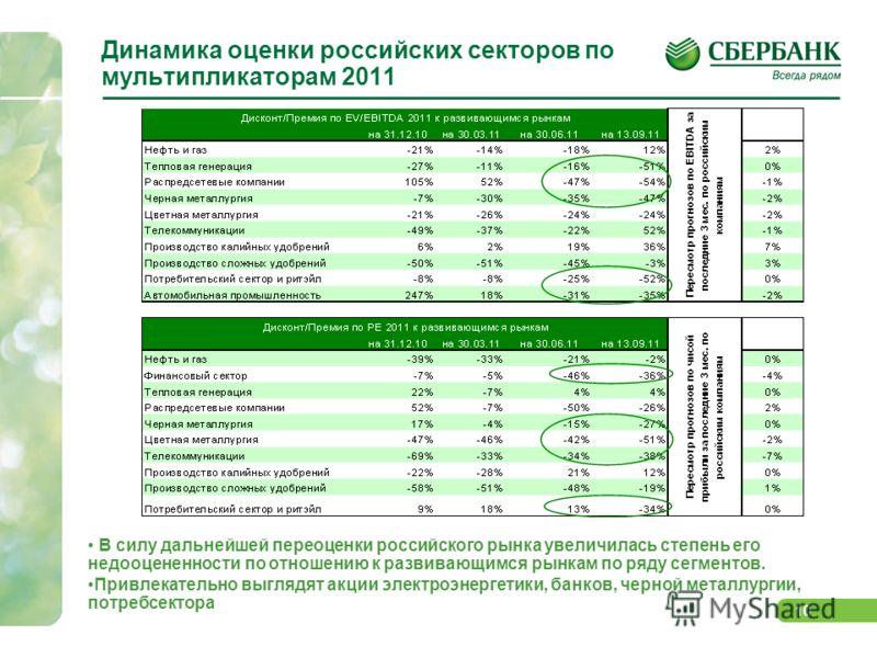 9 Российский рынок акций – вновь в широком боковике Газпрому, Сургутнефтегазу и НорНикелю Рынок акций, после сильной просадки в начале августа, консолидируется в широком диапазоне – высокие цены на нефть нивелируются спадом глобального аппетита к рис