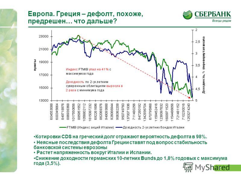1 Макростатистика не способствует активному росту рынков Индексы деловой активности говорят о стагнации в глобальной промышленности, в ЕС и США - о замедлении роста в секторе услуг Индекс потреб. доверия Мичигана – на минимумах с ноября 2008 г. Приро