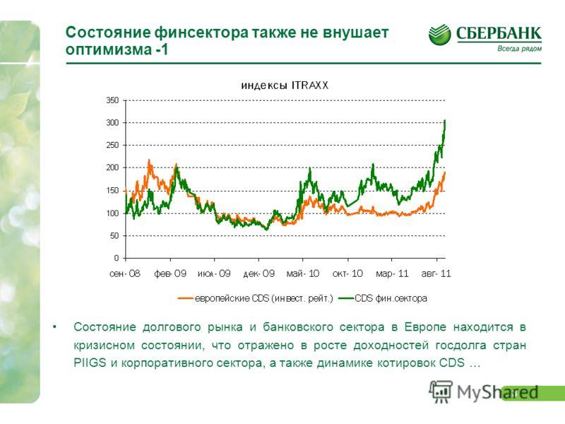 2 Европа. Греция – дефолт, похоже, предрешен… что дальше? Котировки CDS на греческий долг отражают вероятность дефолта в 98%. Неясные последствия дефолта Греции ставят под вопрос стабильность банковской системы еврозоны Растет напряженность вокруг Ит