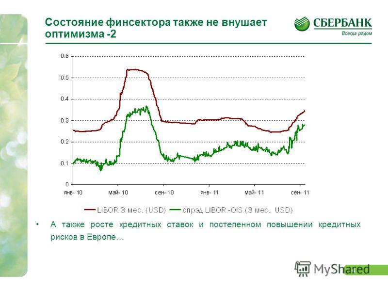 3 Состояние финсектора также не внушает оптимизма -1 Состояние долгового рынка и банковского сектора в Европе находится в кризисном состоянии, что отражено в росте доходностей госдолга стран PIIGS и корпоративного сектора, а также динамике котировок