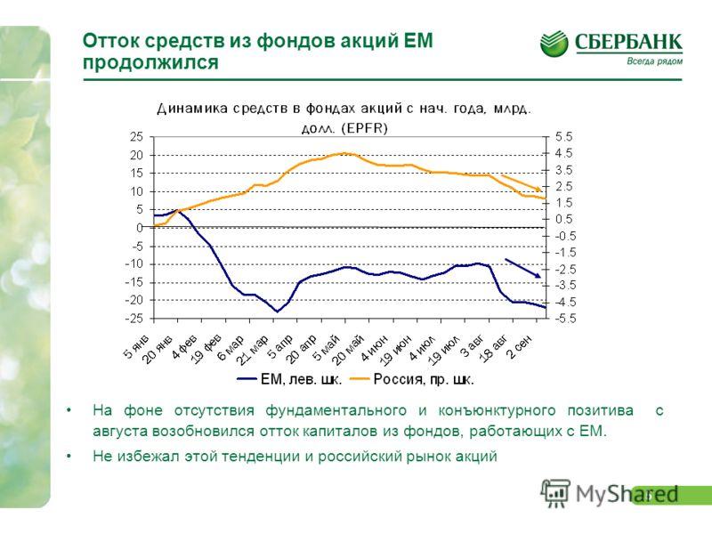 4 Состояние финсектора также не внушает оптимизма -2 А также росте кредитных ставок и постепенном повышении кредитных рисков в Европе…