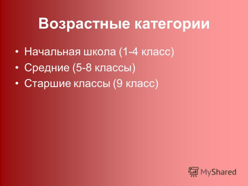 Возрастные категории Начальная школа (1-4 класс) Средние (5-8 классы) Старшие классы (9 класс)