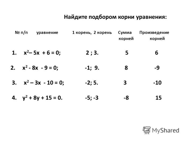 Найдите подбором корни уравнения: п/п уравнение 1 корень, 2 корень Сумма Произведение корней корней 1. х 2 – 5х + 6 = 0; 2 ; 3. 5 6 2. х 2 - 8х - 9 = 0; -1; 9. 8 -9 3. х 2 – 3х - 10 = 0; -2; 5. 3 -10 4. у 2 + 8у + 15 = 0. -5; -3 -8 15