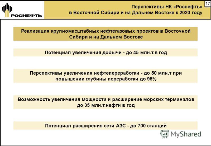 17 Перспективы НК «Роснефть» в Восточной Сибири и на Дальнем Востоке к 2020 году Реализация крупномасштабных нефтегазовых проектов в Восточной Сибири и на Дальнем Востоке Потенциал увеличения добычи - до 45 млн.т.в год Перспективы увеличения нефтепер
