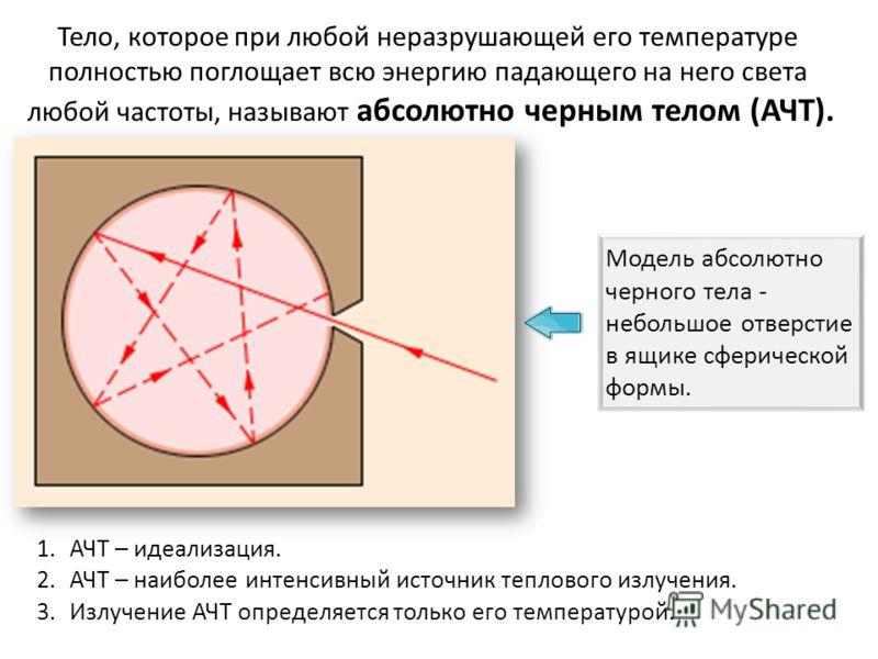 Модель абсолютно черного тела - небольшое отверстие в ящике сферической формы. Тело, которое при любой неразрушающей его температуре полностью поглощает всю энергию падающего на него света любой частоты, называют абсолютно черным телом (АЧТ). 1.АЧТ –