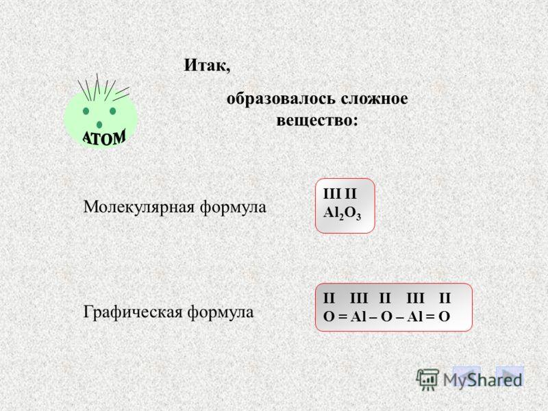 O Al O O Ну вот, теперь всё в порядке. Атомы образовали сложное вещество, и ни у кого из них не осталось возможности образовать ещё хотя бы одну связь. OOO Al
