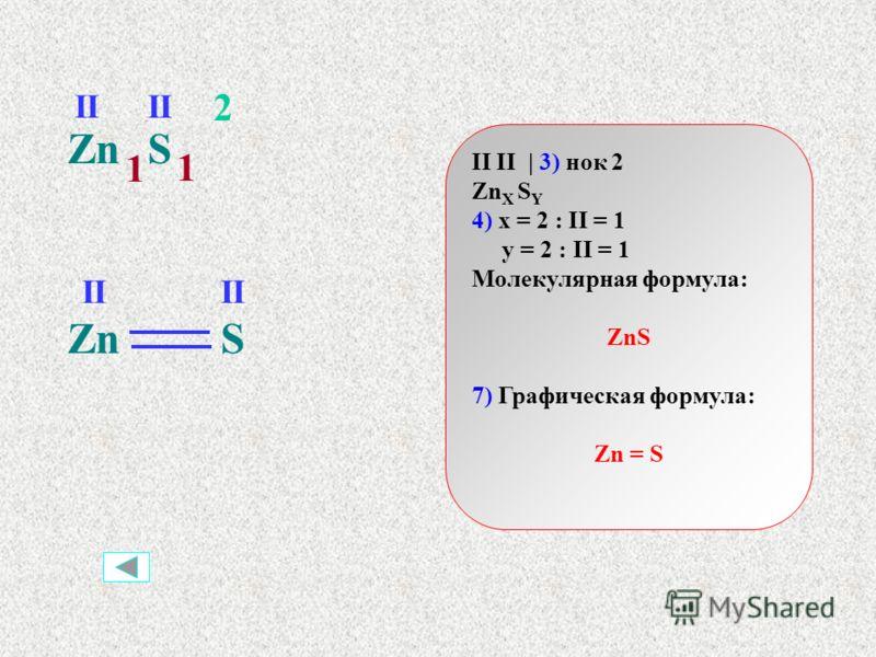 III IV | 3) нок 12 Al X C Y 4) x = 12 : III =4 y = 12 : IV = 3 Молекулярная формула: Al 4 C 3 7) Графическая формула: Al C – Al = C = Al – C Al AlC IIIIV 12 4 3 Al C C C III IV