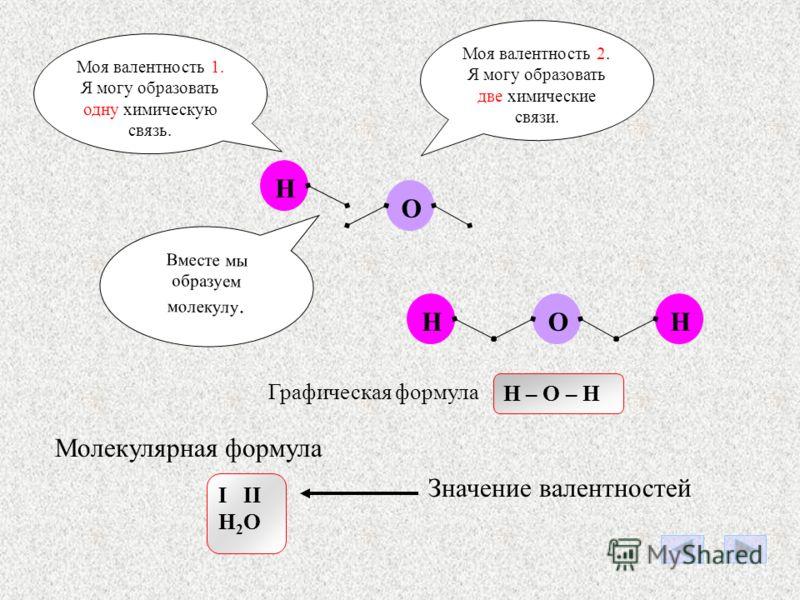 Валентность определяется числом химических связей, которые данный атом образует с другими атомами.