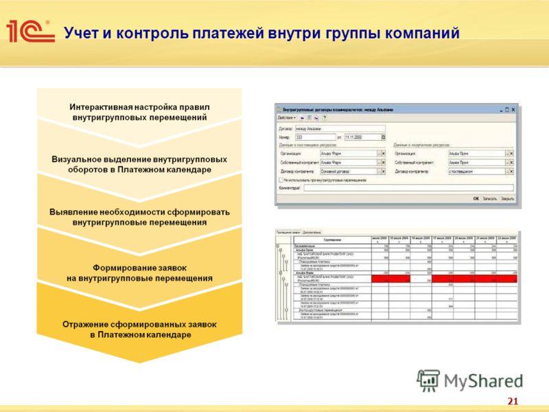 21 Учет и контроль платежей внутри группы компаний