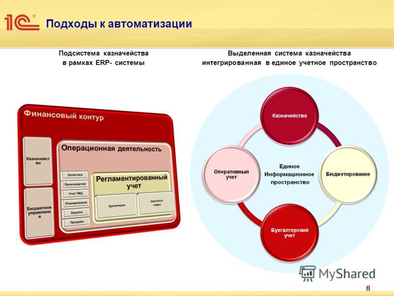 8 Подходы к автоматизации Подсистема казначейства в рамках ERP- системы Выделенная система казначейства интегрированная в единое учетное пространство
