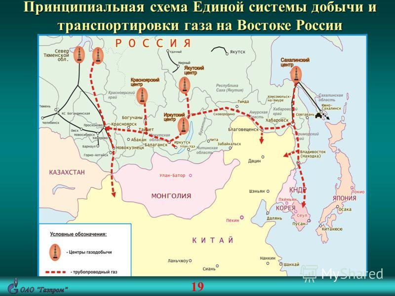 Принципиальная схема Единой системы добычи и транспортировки газа на Востоке России 19