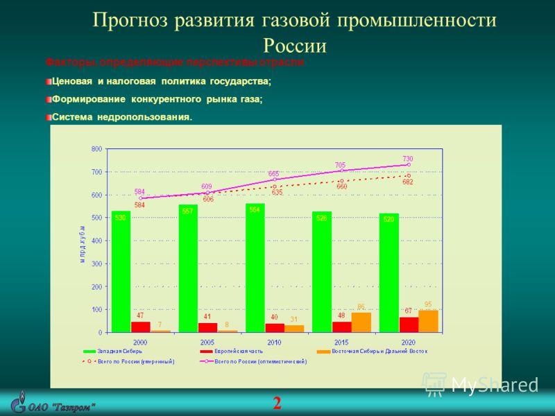 Прогноз развития газовой промышленности России Факторы, определяющие перспективы отрасли Ценовая и налоговая политика государства; Формирование конкурентного рынка газа; Система недропользования. 5 2