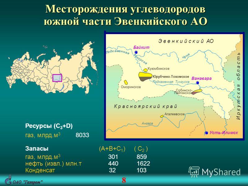 Месторождения углеводородов южной части Эвенкийского АО Ресурсы (С 3 +D) газ, млрд.м 3 8033 Запасы (А+В+С 1 ) ( С 2 ) газ, млрд.м 3 301 859 нефть (извл.) млн.т440 1622 Конденсат 32 103 8