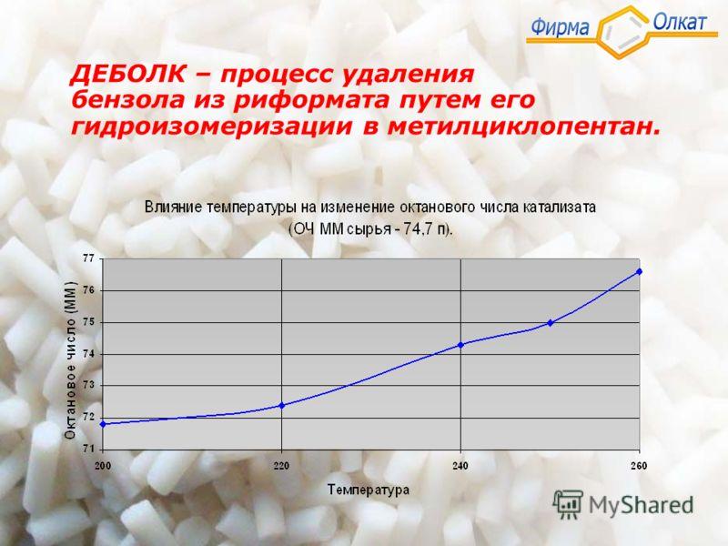 ДЕБОЛК – процесс удаления бензола из риформата путем его гидроизомеризации в метилциклопентан.