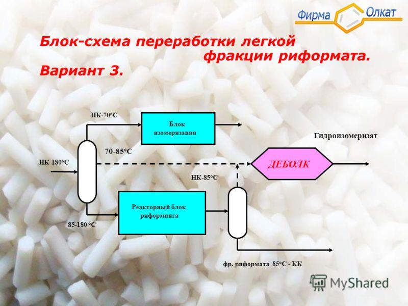 Блок-схема переработки легкой фракции риформата. Вариант 3. Реакторный блок риформинга фр. риформата 85 о С - КК ДЕБОЛК Гидроизомеризат 70-85 о С НК-180 о С НК-70 о С Блок изомеризации НК-85 о С 85-180 о С
