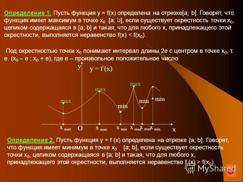 Определение 1. Пусть функция y = f(x) определена на отрезке[a; b]. Говорят, что функция имеет максимум в точке x 0 [a; b], если существует окрестность точки x 0, целиком содержащаяся в [a; b] и такая, что для любого x, принадлежащего этой окрестности