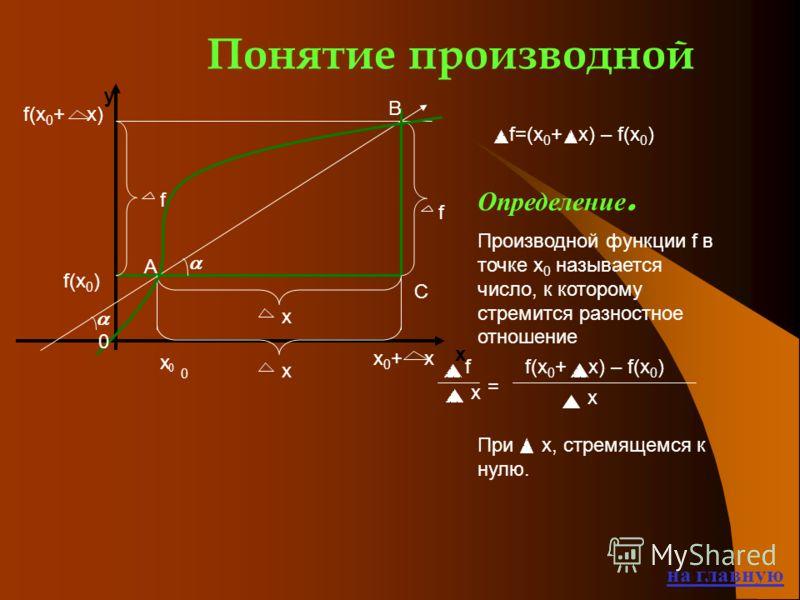 Понятие производной на главную f В C А f х х х 0 + х х 0 f(x 0 ) f(x 0 + x) x y f=(x 0 + x) – f(x 0 ) Определение. Производной функции f в точке х 0 называется число, к которому стремится разностное отношение При х, стремящемся к нулю. f(x 0 + x) – f