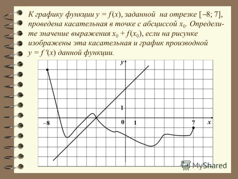 К графику функции y = f (x), заданной на отрезке [ 8; 7], проведена касательная в точке с абсциссой x 0. Определи- те значение выражения x 0 + f (x 0 ), если на рисунке изображены эта касательная и график производной y = f (x) данной функции.
