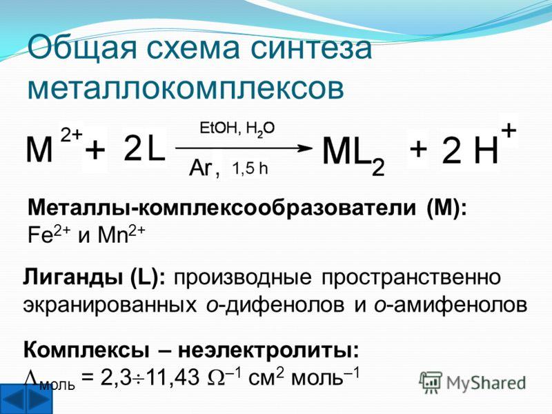 Общая схема синтеза металлокомплексов Лиганды (L): производные пространственно экранированных о-дифенолов и о-амифенолов Металлы-комплексообразователи (M): Fe 2+ и Mn 2+ Комплексы – неэлектролиты: моль = 2,3 11,43 –1 см 2 моль –1