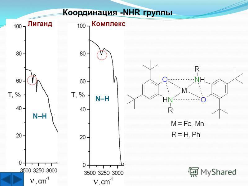 N–H ЛигандКомплекс Координация -NHR группы