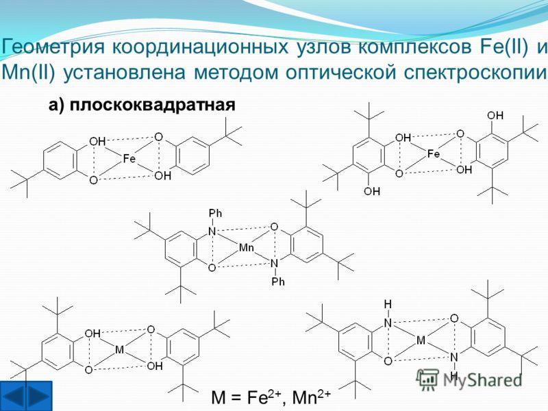 Геометрия координационных узлов комплексов Fe(II) и Mn(II) установлена методом оптической спектроскопии а) плоскоквадратная M = Fe 2+, Mn 2+