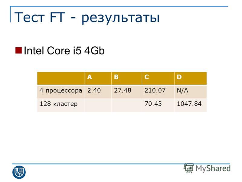 Тест FT - результаты Intel Core i5 4Gb ABCD 4 процессора2.4027.48210.07N/A 128 кластер70.431047.84