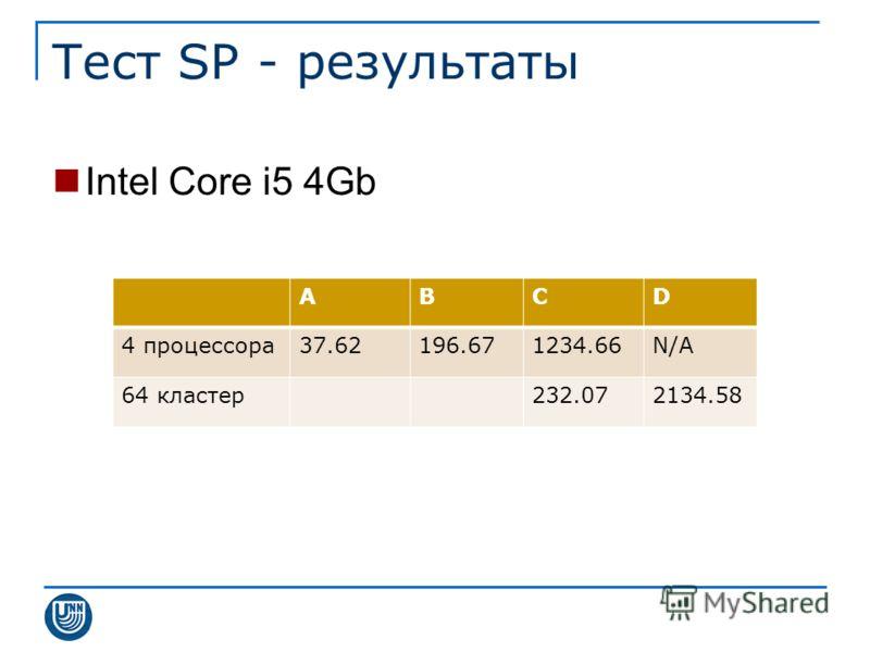 Тест SP - результаты Intel Core i5 4Gb ABCD 4 процессора37.62196.671234.66N/A 64 кластер232.072134.58