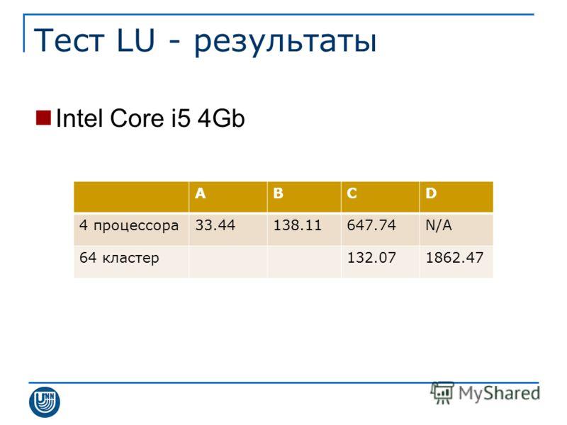 Тест LU - результаты Intel Core i5 4Gb ABCD 4 процессора33.44138.11647.74N/A 64 кластер132.071862.47
