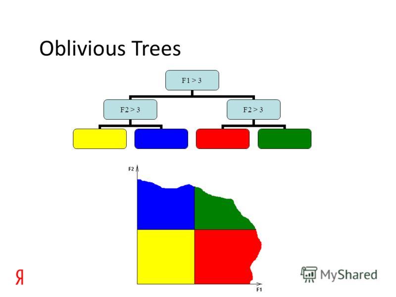 Oblivious Trees F1 > 3 F2 > 3