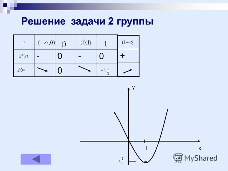 Решение задачи 2 группы -0-0 0 + х у 1