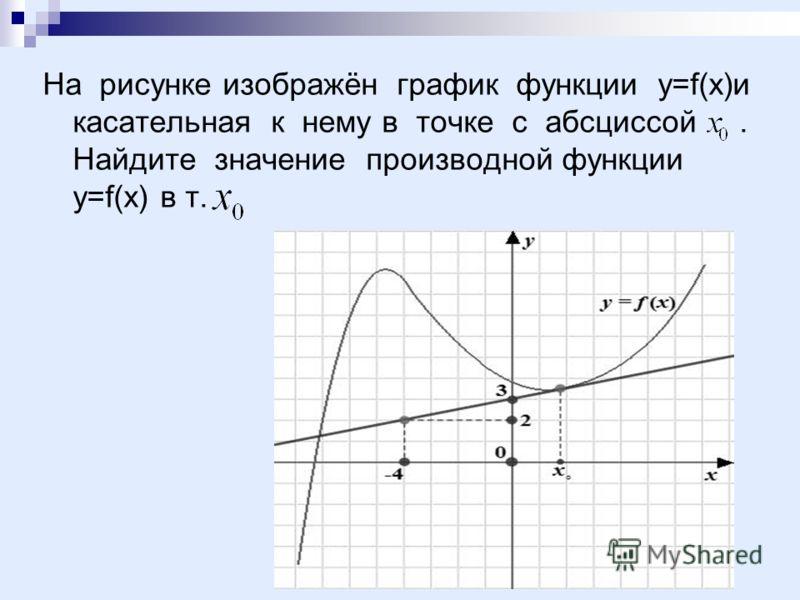 На рисунке изображён график функции у=f(х)и касательная к нему в точке с абсциссой. Найдите значение производной функции у=f(х) в т.