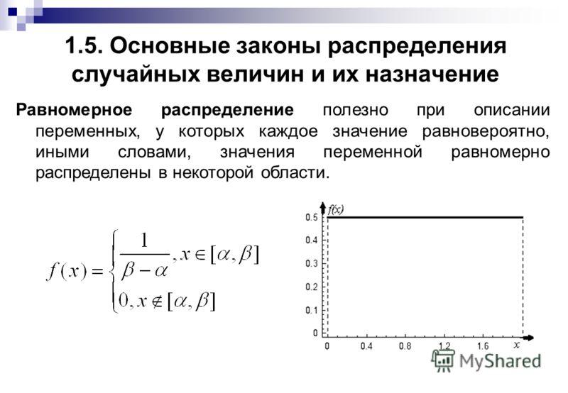 1.5. Основные законы распределения случайных величин и их назначение Равномерное распределение полезно при описании переменных, у которых каждое значение равновероятно, иными словами, значения переменной равномерно распределены в некоторой области.