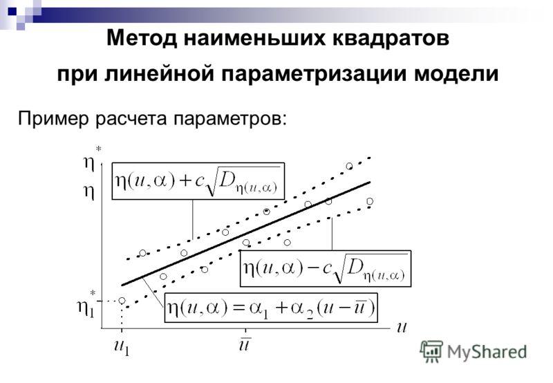 Метод наименьших квадратов при линейной параметризации модели Пример расчета параметров: