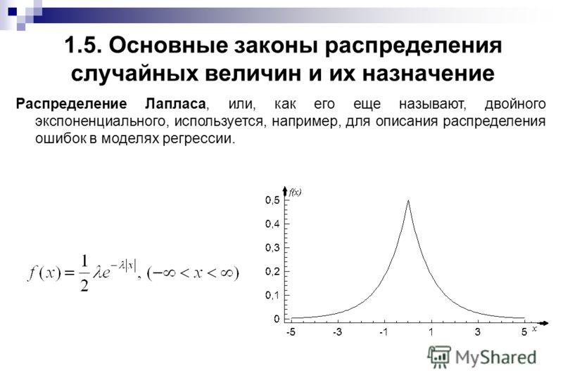 1.5. Основные законы распределения случайных величин и их назначение Распределение Лапласа, или, как его еще называют, двойного экспоненциального, используется, например, для описания распределения ошибок в моделях регрессии.