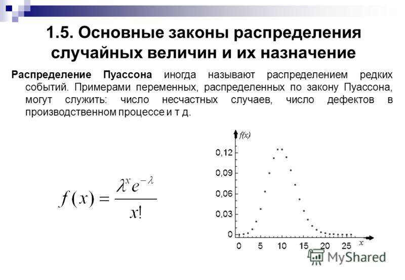 1.5. Основные законы распределения случайных величин и их назначение Распределение Пуассона иногда называют распределением редких событий. Примерами переменных, распределенных по закону Пуассона, могут служить: число несчастных случаев, число дефекто