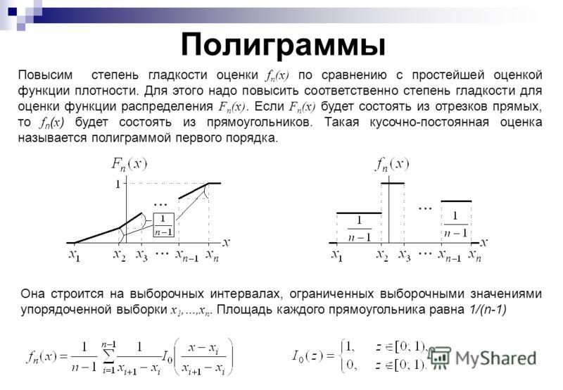 Полиграммы Повысим степень гладкости оценки f n (x) по сравнению с простейшей оценкой функции плотности. Для этого надо повысить соответственно степень гладкости для оценки функции распределения F n (x). Если F n (x) будет состоять из отрезков прямых
