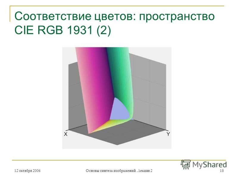 12 октября 2006 Основы синтеза изображений. Лекция 2 18 Соответствие цветов: пространство CIE RGB 1931 (2)