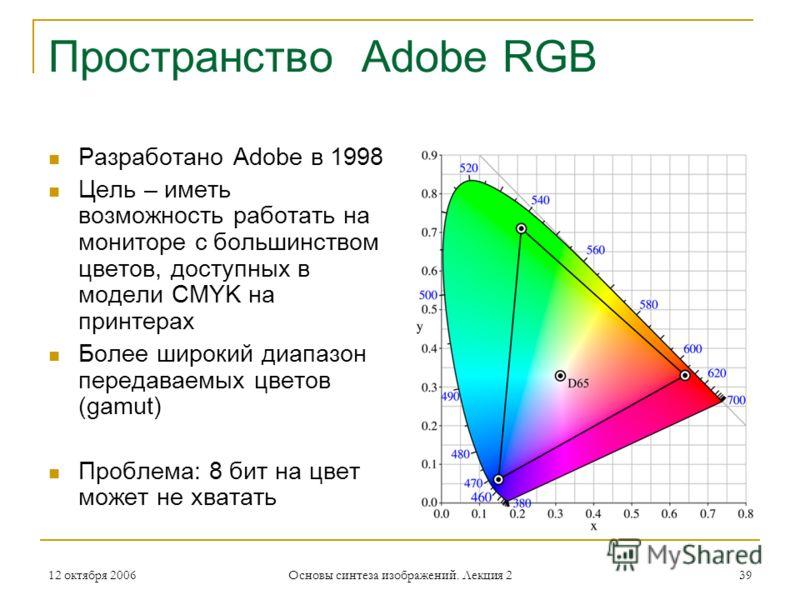 12 октября 2006 Основы синтеза изображений. Лекция 2 39 Пространство Adobe RGB Разработано Adobe в 1998 Цель – иметь возможность работать на мониторе с большинством цветов, доступных в модели CMYK на принтерах Более широкий диапазон передаваемых цвет