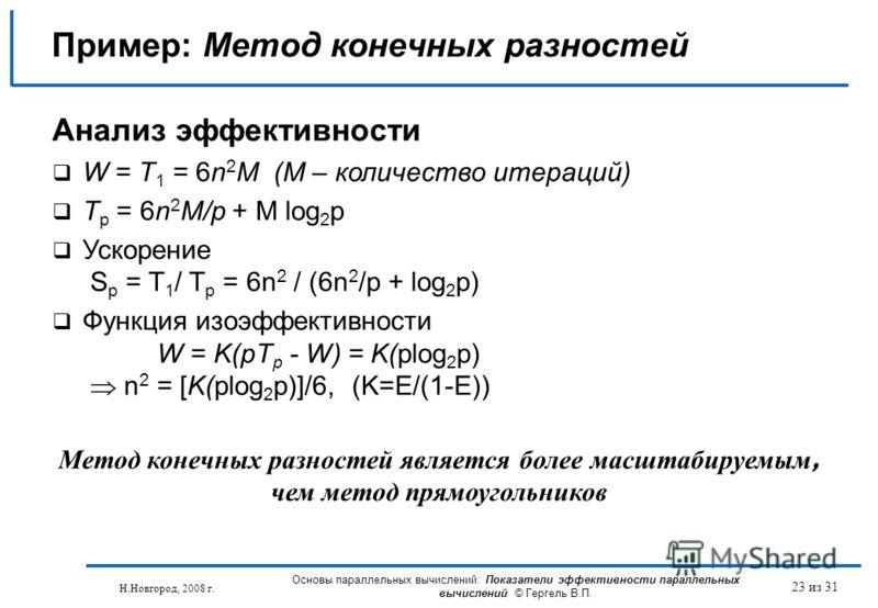 Н.Новгород, 2008 г. Основы параллельных вычислений: Показатели эффективности параллельных вычислений © Гергель В.П. 23 из 31 Анализ эффективности W = T 1 = 6n 2 M (M – количество итераций) T p = 6n 2 M/p + M log 2 p Ускорение S p = T 1 / T p = 6n 2 /