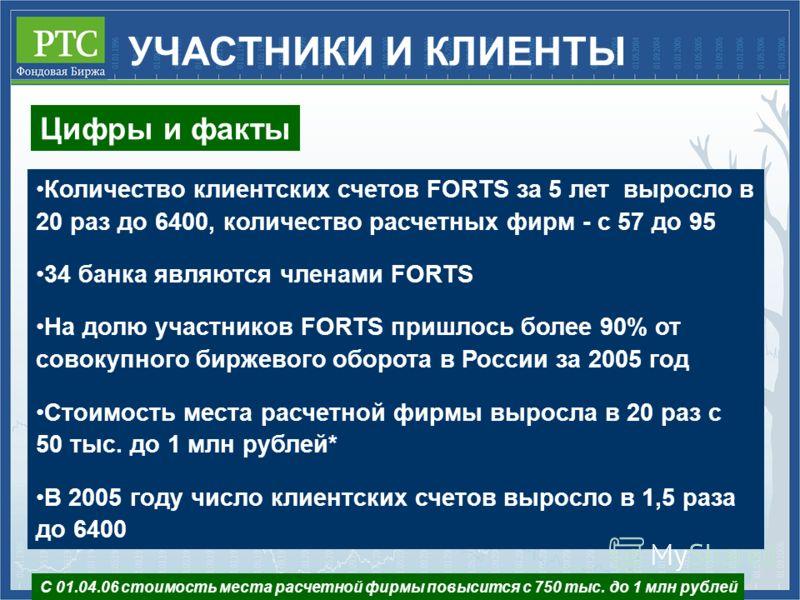 Количество клиентских счетов FORTS за 5 лет выросло в 20 раз до 6400, количество расчетных фирм - с 57 до 95 34 банка являются членами FORTS На долю участников FORTS пришлось более 90% от совокупного биржевого оборота в России за 2005 год Стоимость м