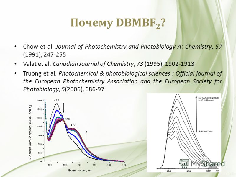 Почему DBMBF 2 ? Chow et al. Journal of Photochemistry and Photobiology A: Chemistry, 57 (1991), 247-255 Valat et al. Canadian Journal of Chemistry, 73 (1995), 1902-1913 Truong et al. Photochemical & photobiological sciences : Official journal of the