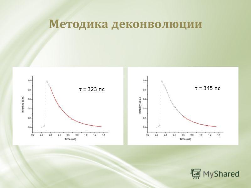 Методика деконволюции τ = 323 пс τ = 345 пс