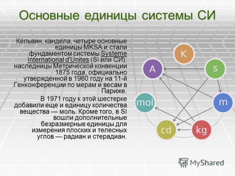Основные единицы системы СИ Кельвин, кандела, четыре основные единицы MKSA и стали фундаментом системы Systeme International d'Unites (SI или СИ), наследницы Метрической конвенции 1875 года, официально утвержденной в 1960 году на 11-й Генконференции