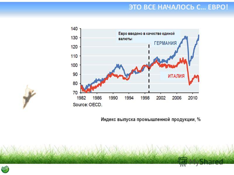 ЭТО ВСЕ НАЧАЛОСЬ С… ЕВРО! Индекс выпуска промышленной продукции, %