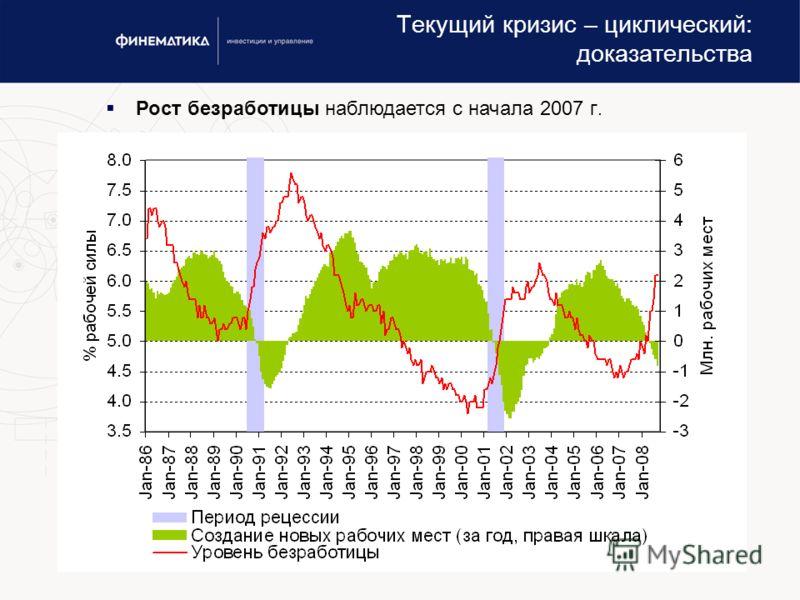 www.finematika.ru21 Текущий кризис – циклический: доказательства Рост безработицы наблюдается с начала 2007 г.