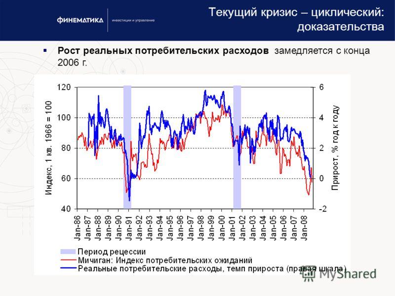 www.finematika.ru22 Текущий кризис – циклический: доказательства Рост реальных потребительских расходов замедляется с конца 2006 г.