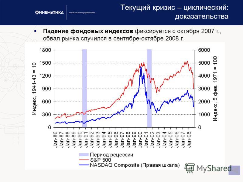 www.finematika.ru23 Текущий кризис – циклический: доказательства Падение фондовых индексов фиксируется с октября 2007 г., обвал рынка случился в сентябре-октябре 2008 г.