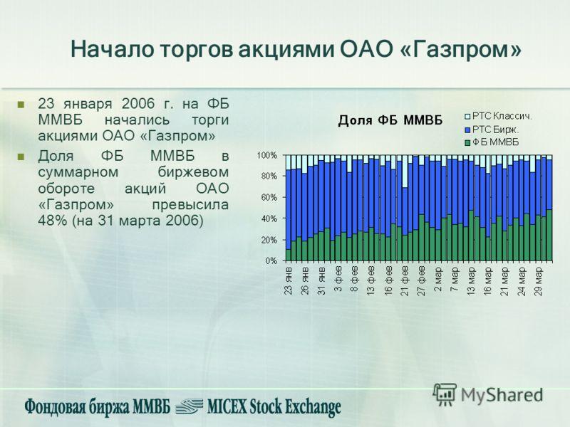 Начало торгов акциями ОАО «Газпром» 23 января 2006 г. на ФБ ММВБ начались торги акциями ОАО «Газпром» Доля ФБ ММВБ в суммарном биржевом обороте акций ОАО «Газпром» превысила 48% (на 31 марта 2006)
