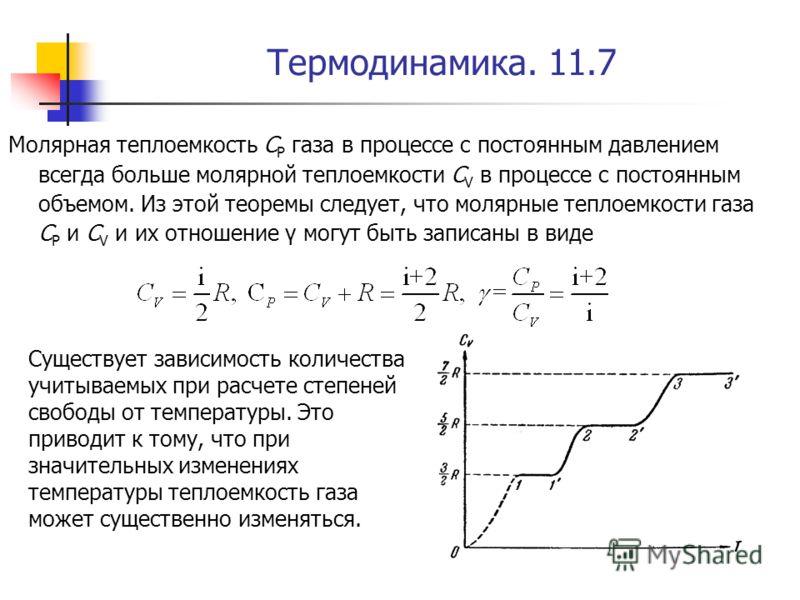 Термодинамика. 11.7 Молярная теплоемкость C Р газа в процессе с постоянным давлением всегда больше молярной теплоемкости C V в процессе с постоянным объемом. Из этой теоремы следует, что молярные теплоемкости газа C Р и C V и их отношение γ могут быт